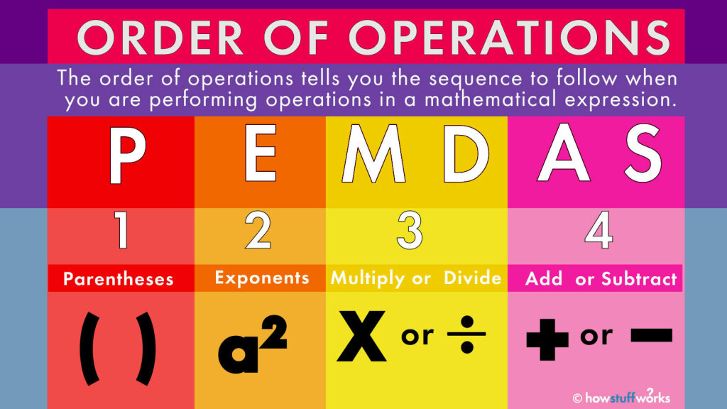 PEMDAS: The Easy Way to Remember Math's Order of Operations