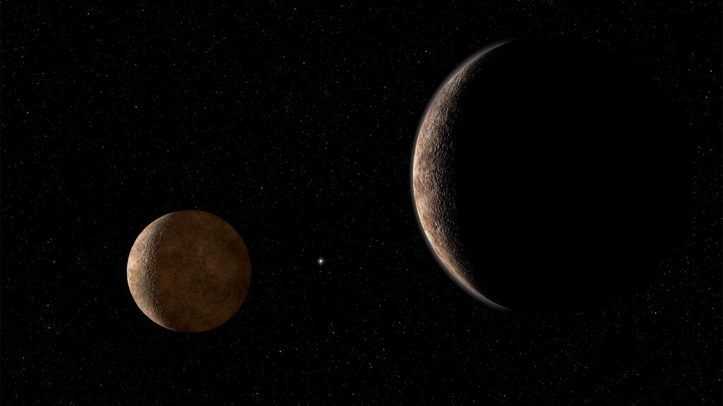 Pluto: Is It a Planet After All?