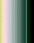 Voyager sent back this interesting image of a part of Uranus's rings. Scientists study images like this to learn more about the planet's rings.