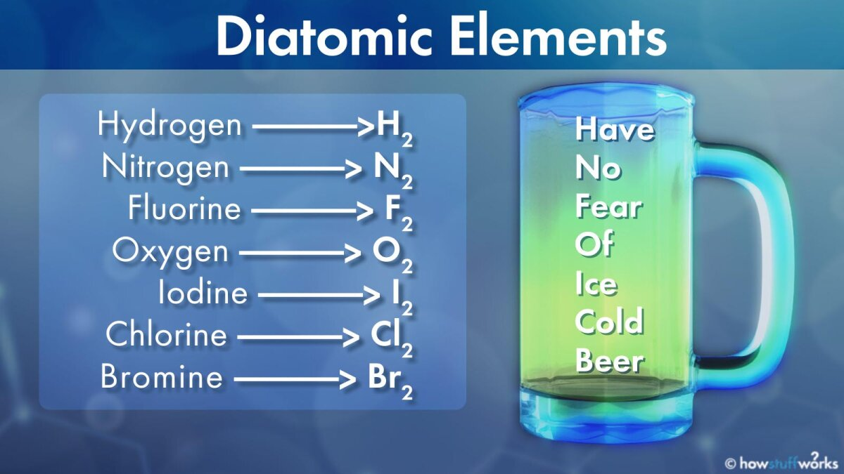 What Are the 7 Diatomic Elements?