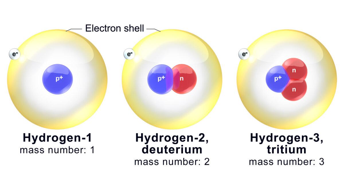 Hvad er isotoper?