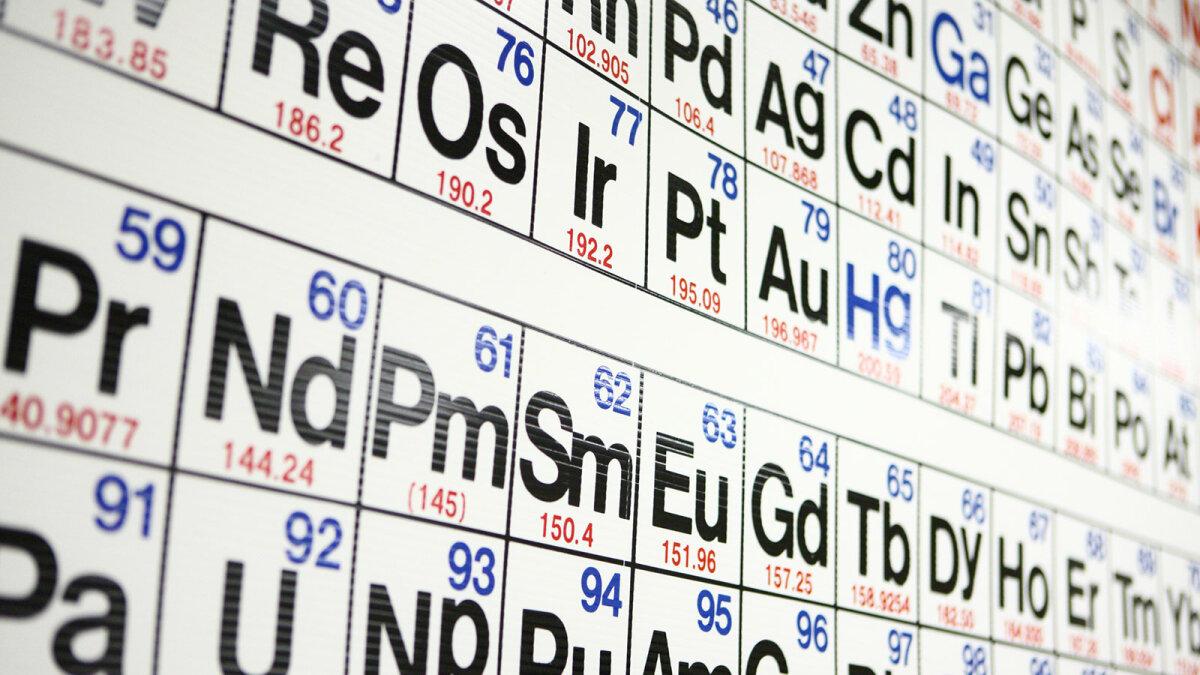 It's Elementary: The Periodic Table Quiz