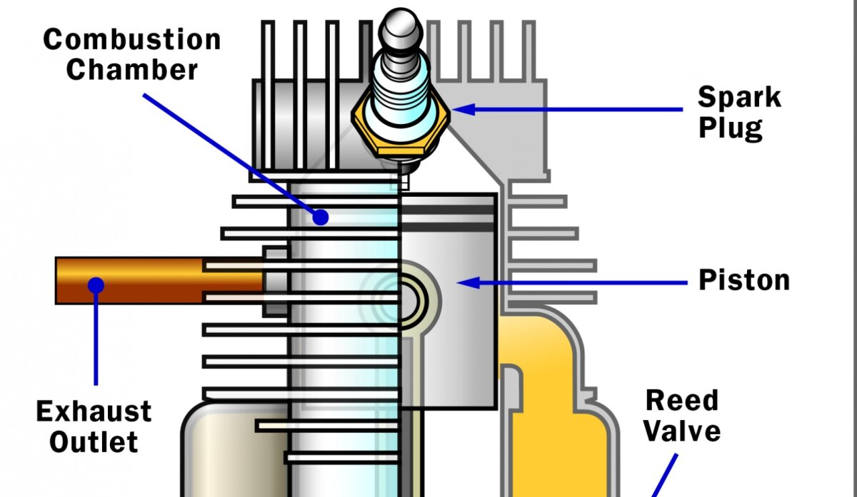 The Compression Stroke - How Two-stroke Engines Work | HowStuffWorks | Two Stroke Engine Parts Diagram |  | Science | HowStuffWorks