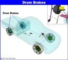 How Drum Brakes Work