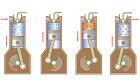Fuel Injection Quiz