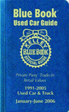 How Kelley Blue Book Works
