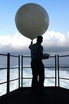 How Weather Balloons Work