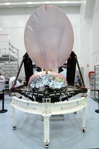 The Planck Satellite