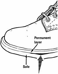 Glued soles are attached directly                                            to the permanent layer. Pry off only                                            the outside sole layer.