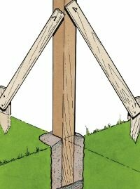 Dig out around a loose post and fill it in with concrete.