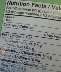 Learn the answers to common nutritional questions, including food labeling questions.