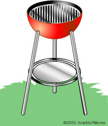 A simple charcoal grill