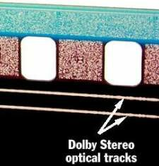 Dolby Stereo stores sound information on two optical tracks.
