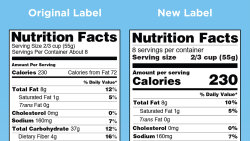 FDA Unveils New Food Nutrition Labels