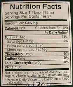 Nutritional label from a bottle of olive oil