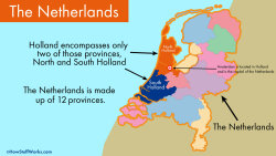 Is Holland the Same as the Netherlands?