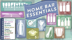 Must-have Bar Essentials to Make Killer Cocktails at Home