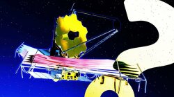 Gazing at Celestial History Through the James Webb Space Telescope