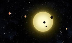 Kepler spots exoplanets by identifying planetary transits -- and it has spotted a lot.