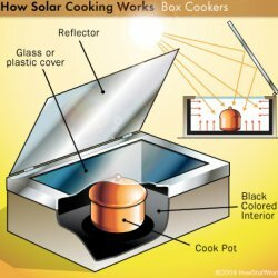 Illustration of a basic box cooker