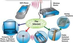 A WiFi phone allows you to place a VoIP call without the aid of a computer.