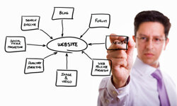 For large corporations, designing and maintaining Web sites can be resource intensive, which is why many outsource the work to experts.
