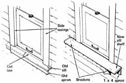 How to Build Window Treatments