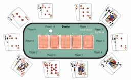 How to Play Texas Hold'em Poker