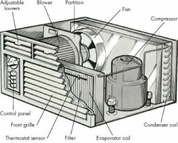 How To Repair Room Air Conditioners