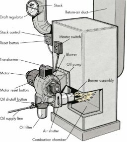 How To Repair Oil Furnaces