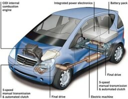 How does a hybrid car work?