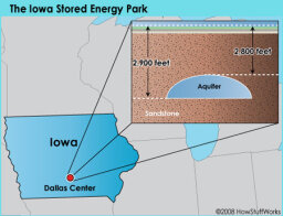 How the Iowa Stored Energy Park Will Work