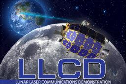 How Laser Communication Works