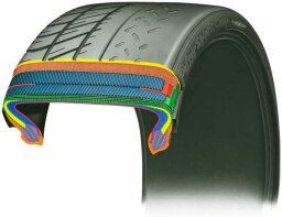 How Run-flat Tires Work