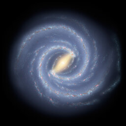How the Milky Way Works