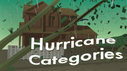 HowStuffWorks Illustrated: Hurricane Categories