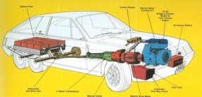 The 1980 B&S Hybrid concept car put a gas engine in line with an electric motor and a rear battery pack, not unlike today's gas-electric hybrid cars.