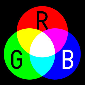 Primary Colors Are Red Yellow And Blue Right Well Not Exactly Howstuffworks