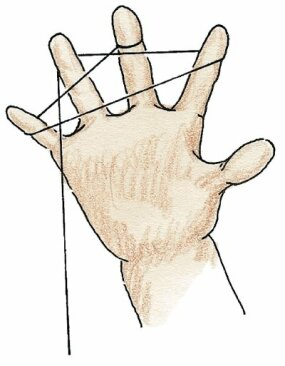 Loop the string around your ring finger.