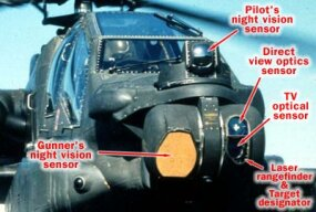 The sensor array on an Apache helicopter