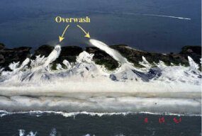 Storms push sediments through to form the overwash