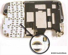 The underside of the BlackBerry keyboard.