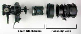 The camera lens system