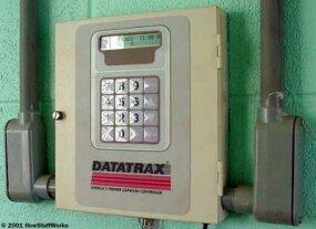 The digital control system
