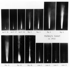 Comet Halley as it appeared in several images from the 1910 apparition. The comet's tail gets bigger as it gets closer to the sun and then decreases as it moves away from the sun.
