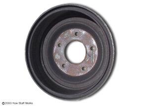 Figure 10. Brake drum