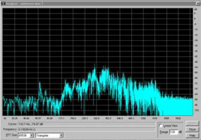 Analysis graph: After viewing the statistics of the wave form, researchers compare the results to the analysis graph. After doing this, they take all the information gathered from the wave form and determine if the voice sample is EVP or simply a stray sound picked up by the microphone.