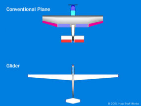 Parts of a Glider - How Gliders Work | HowStuffWorks