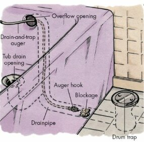 A clog near the tub's drain can be attacked from several places -- the overflow opening (as shown), the tub drain opening, or the drum trap. Start working at the tub drain. If you can't remove the obstruction there, move onto the overflow and then the drum trap.