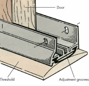 Creating A Weathertight Threshold How To Install Weather